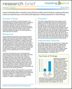 Impact of Reading Plus on Shelby County Middle School Students Reading Proficiency Scores