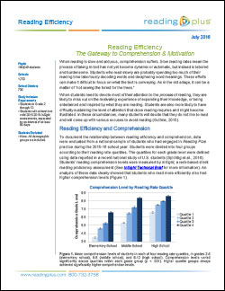 Reading Efficiency: The Gateway to Comprehension and Motivation