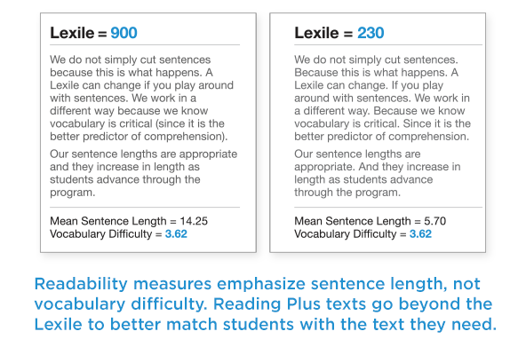 Match student readability and vocabulary level to build word knowledge and comprehension