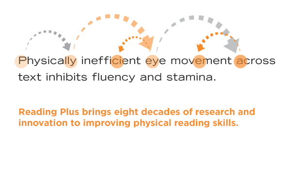 Improving physical reading skills